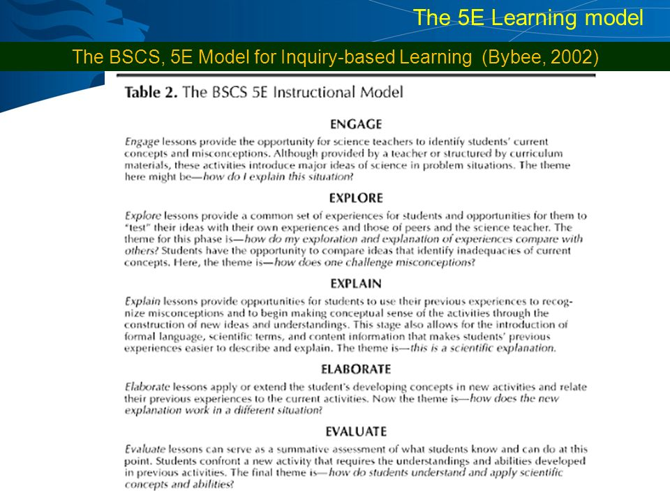 Curriculum And Pedagogy For Primary Science Ppt Video Online Download