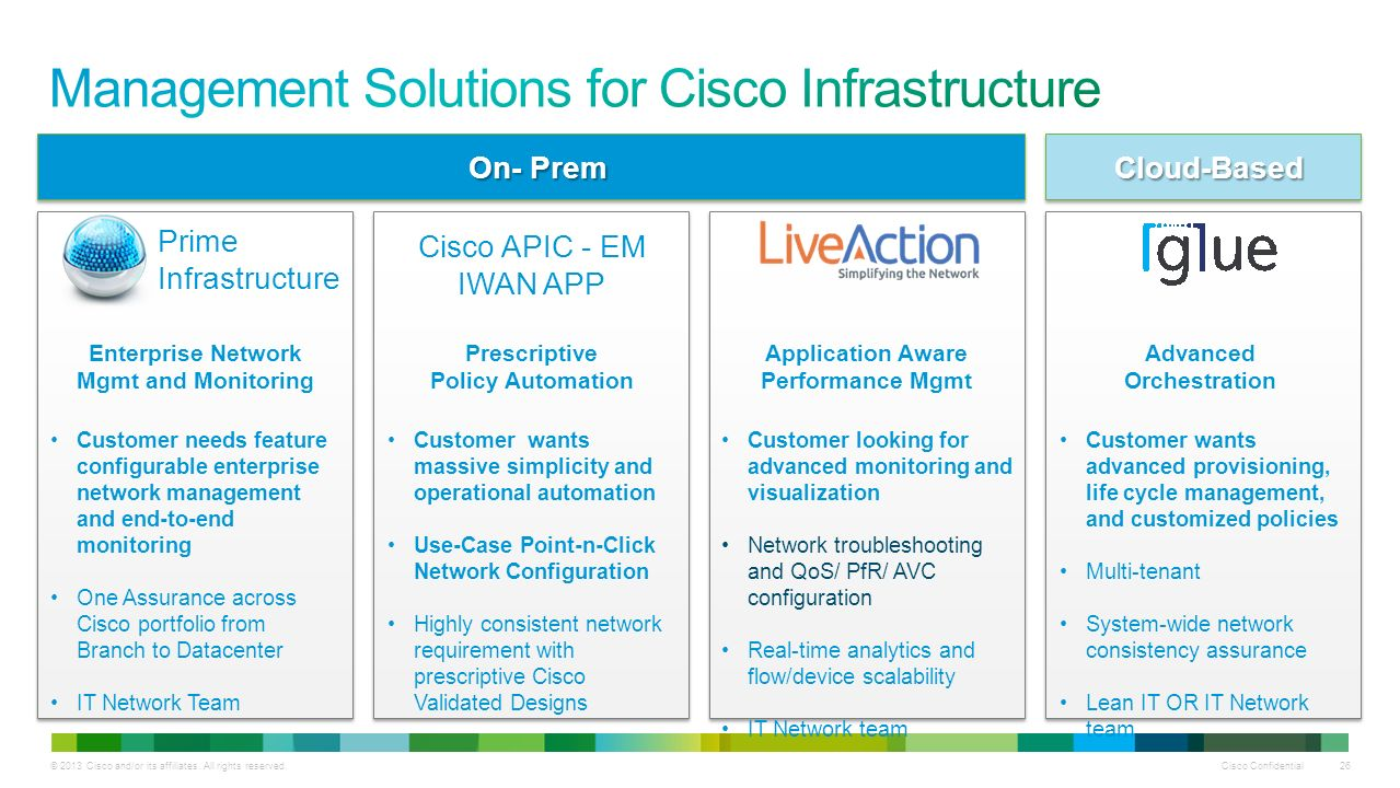 Cisco Quick Hit Briefing - ppt video online download