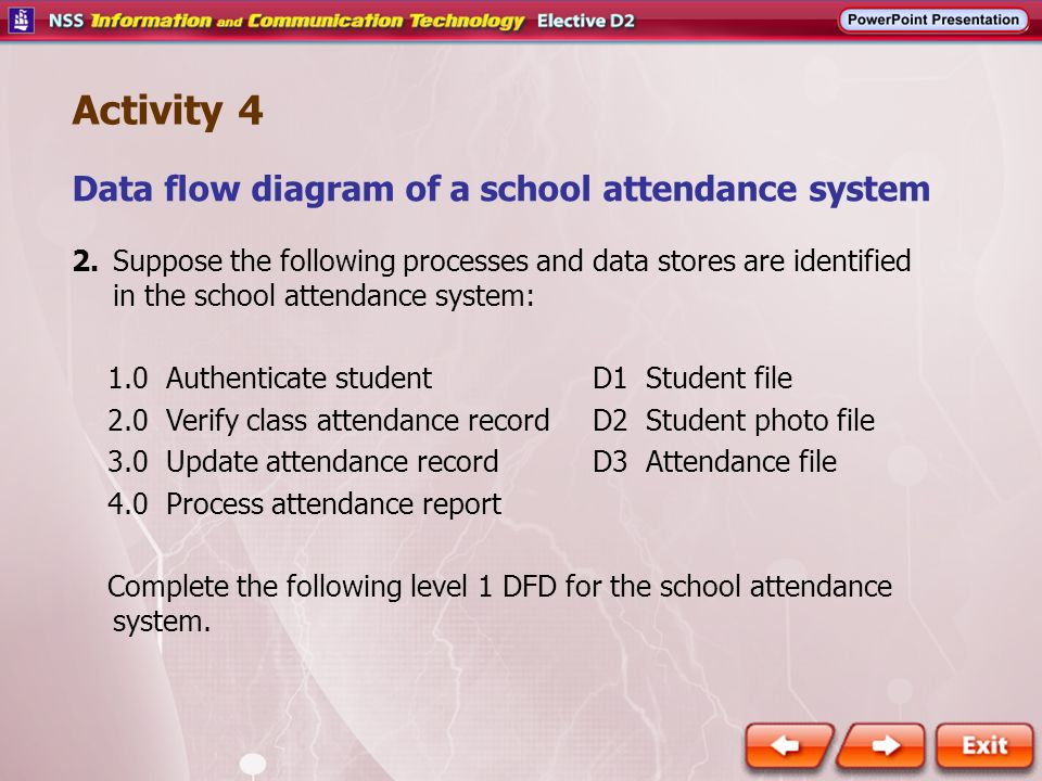 Activity 4 Data Flow Diagram Of A School Attendance System Ppt