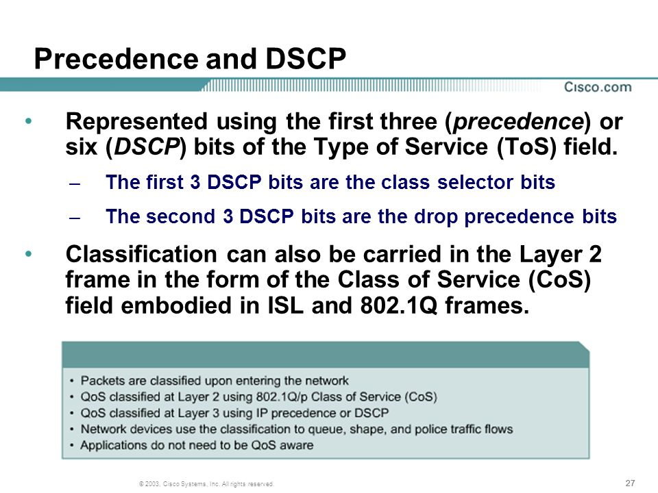 Differentiated Services 27 Precedence