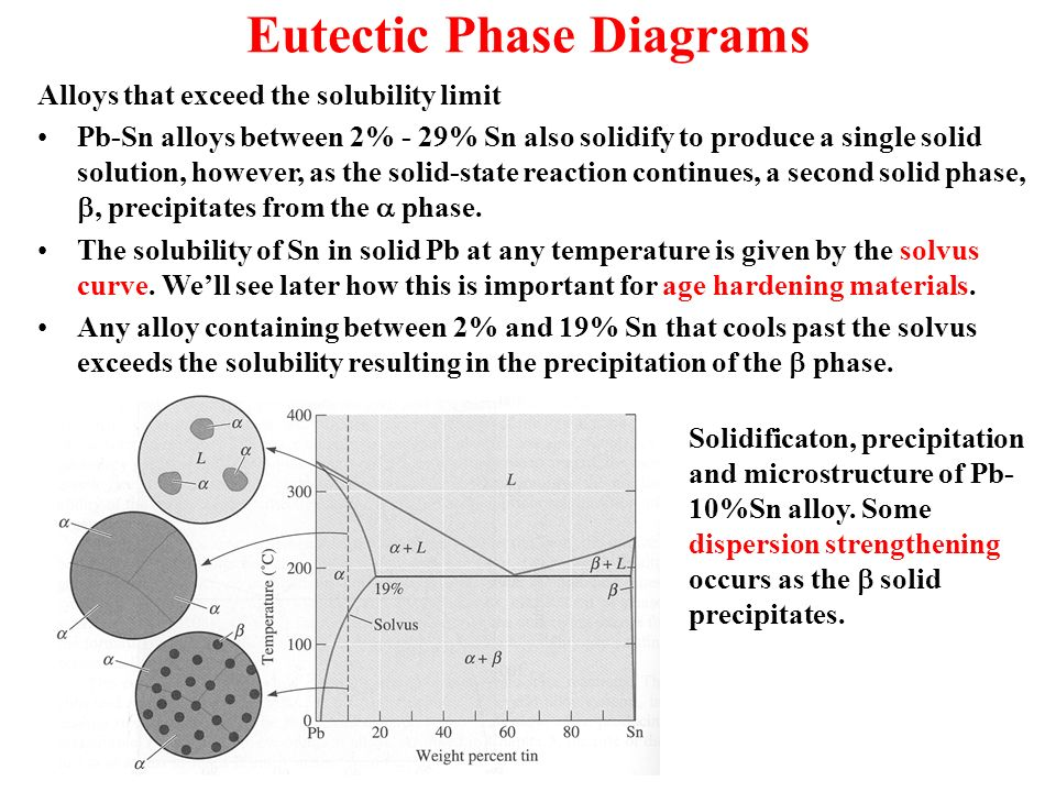 Phase diagrams a phase is a state of matter with the following eutectic phase diagrams ccuart Choice Image