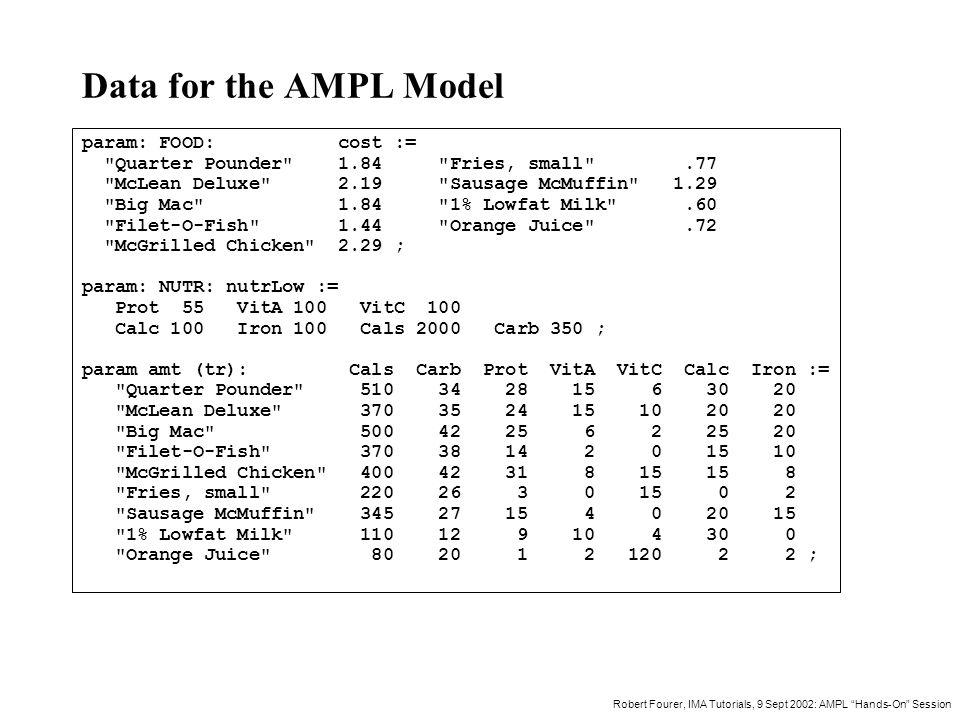 "AMPL ""Hands-On"" Session - ppt download"