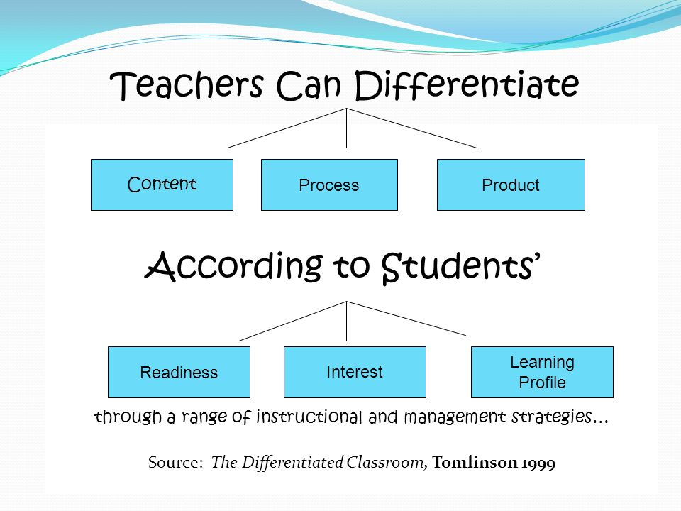 The More Ways You Teach The More Students You Reach Ppt Video