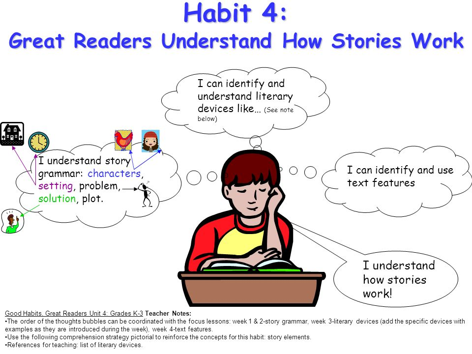 The Following Reading Habit Posters Are Formatted To 8 Ppt Video