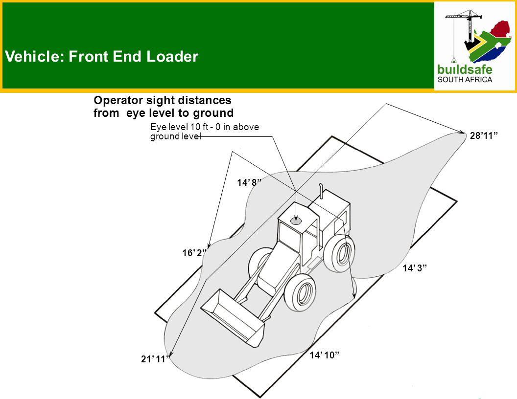 Construction Equipment Blind Spots - ppt video online download