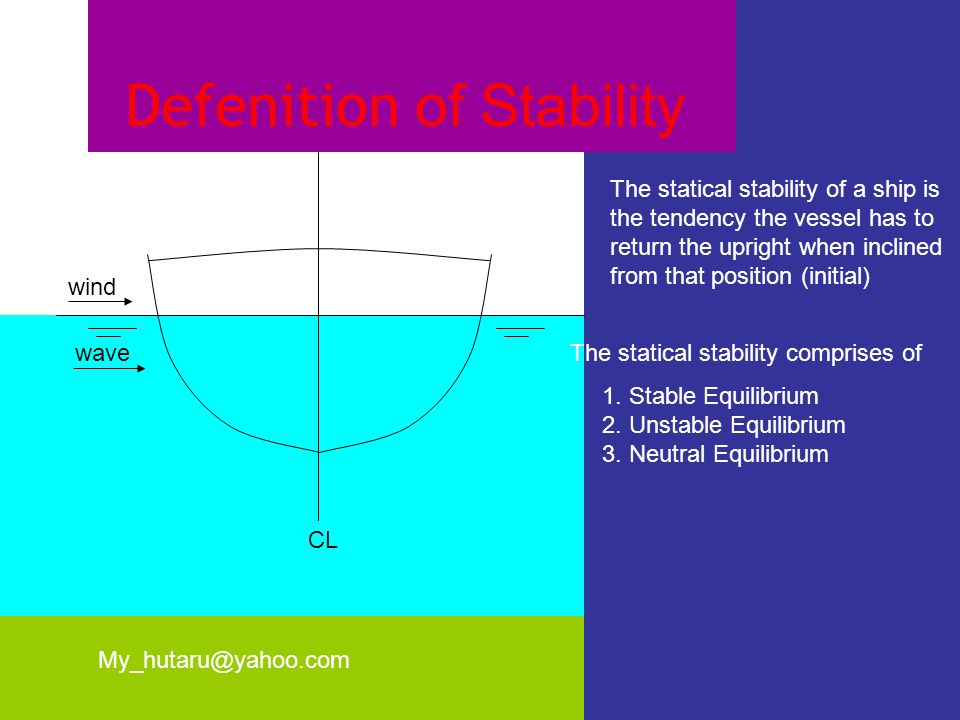 Hjj Ship Stability RONALD M H Ronald M H  - ppt video online