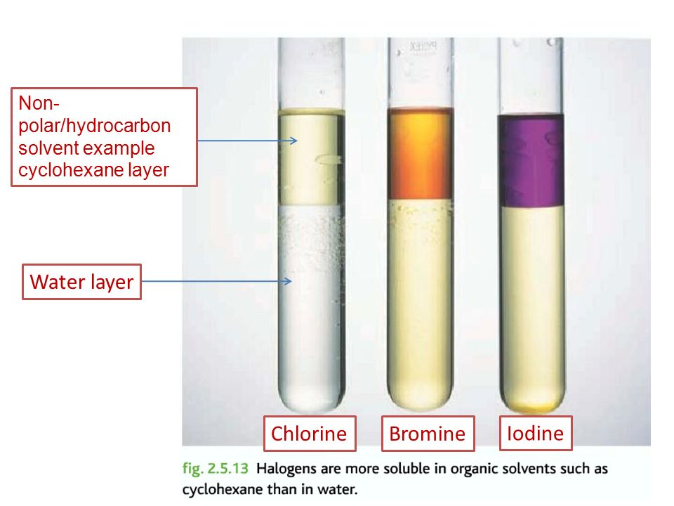 iodine in hexane coloring pages - photo#32