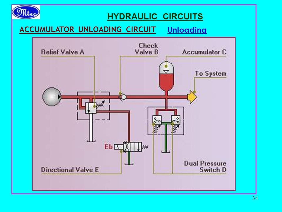 Welcome to the session on ppt video online download 34 hydraulic circuits accumulator unloading circuit unloading asfbconference2016 Images