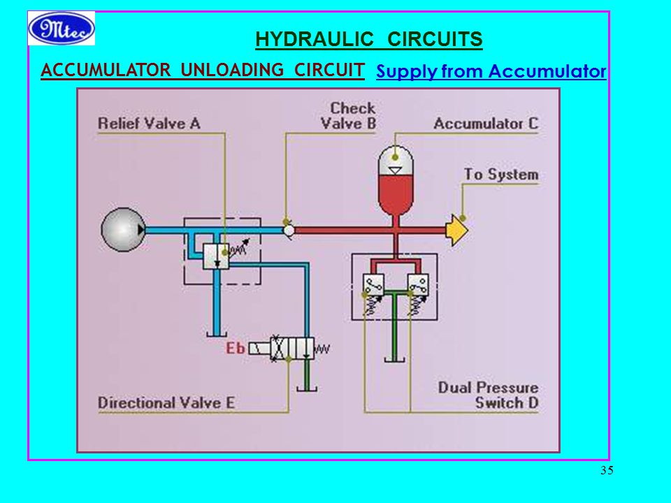 Welcome to the session on ppt video online download 35 hydraulic circuits accumulator unloading circuit asfbconference2016 Images