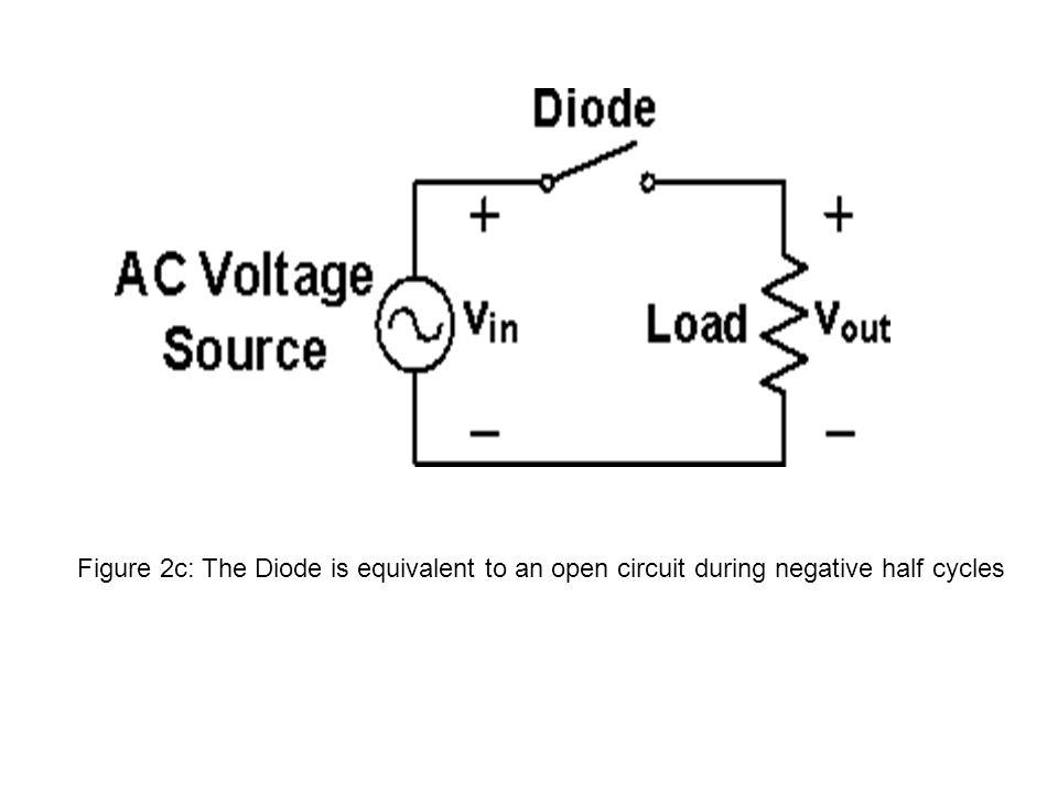 electronics sessional