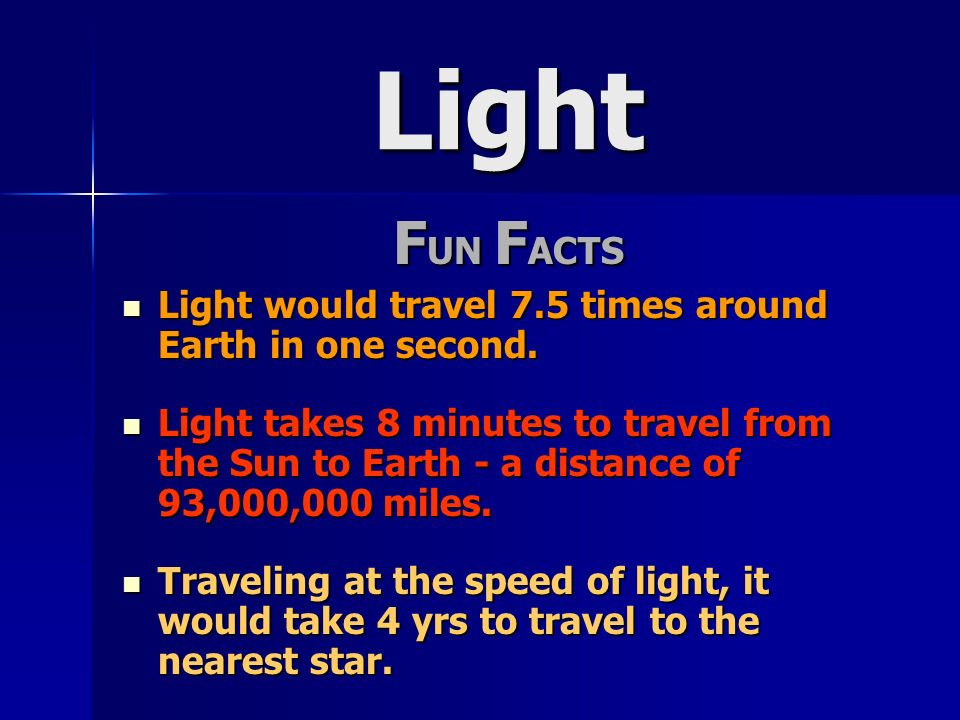Facts About the Flashlight
