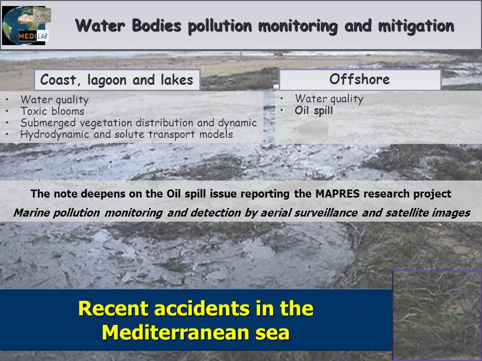 Water Bodies pollution monitoring and mitigation