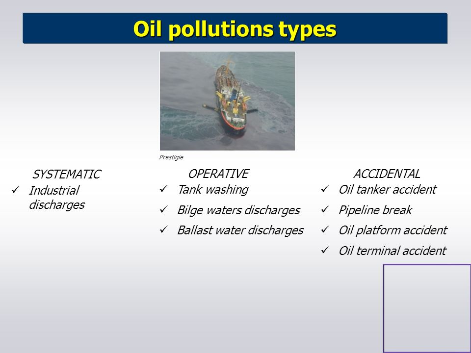 Oil pollutions types SYSTEMATIC OPERATIVE ACCIDENTAL