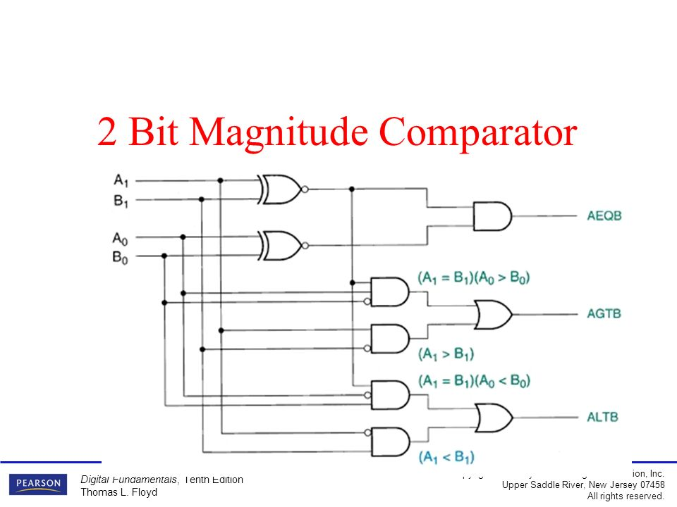 4 Bit Comparator Logic Diagram Trusted Wiring Diagrams