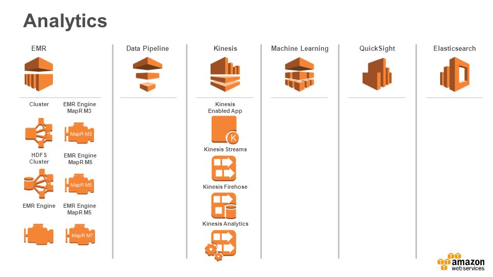 Aws Simple Icons V Aws Simple Icons Usage Guidelines Ppt Video