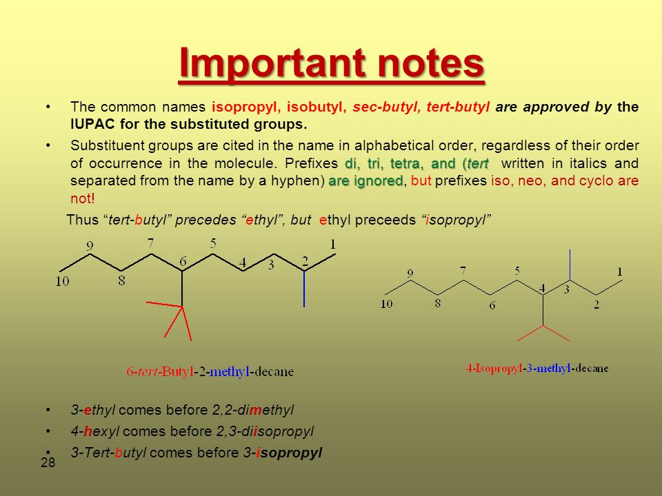 difference between iso and neo compounds