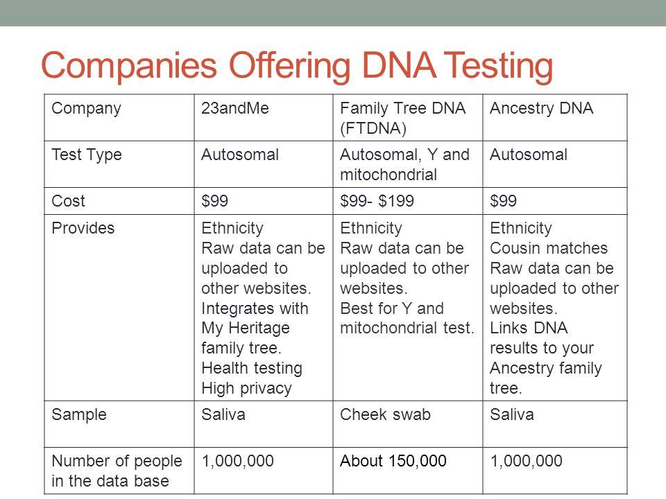 Understanding DNA and DNA Testing - ppt video online download