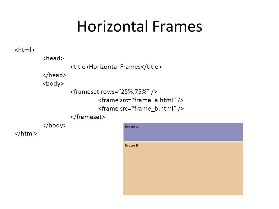 HTML Frames. - ppt video online download