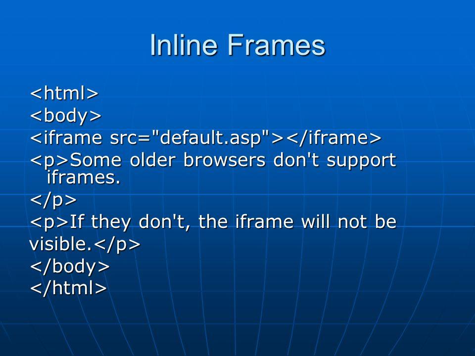 Frameset Vs Iframe - All The Best Frames In 2018
