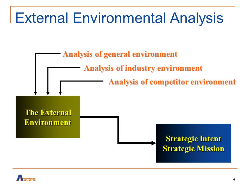 external environmental analysis View homework help - bus 475 assignment week 2 apply internal and external environmental analysis (hoosier media inc)doc from bus 475 at education employees foundation degree college for girls kotla.