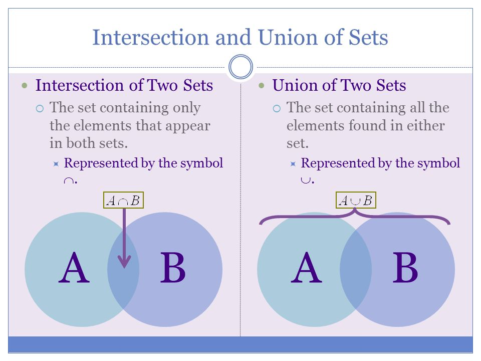 Intersection and Union of Sets