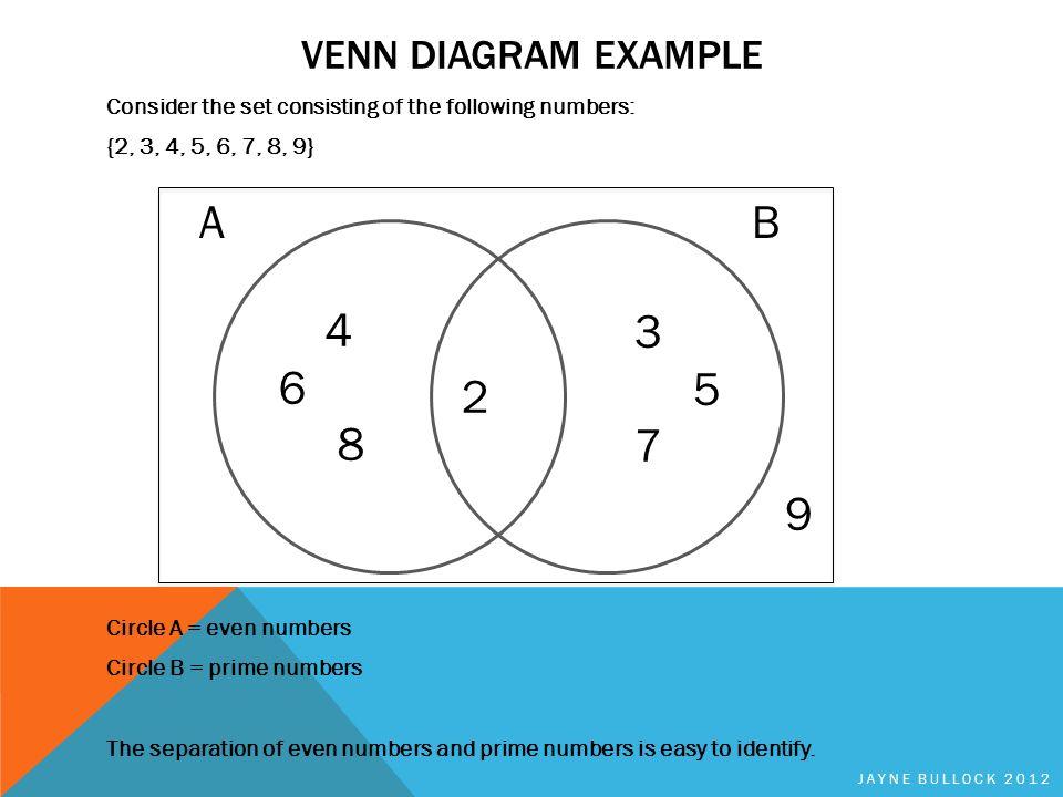 Sets Venn Diagrams Probability Ppt Download