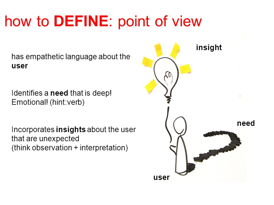 How To Define Point Of View