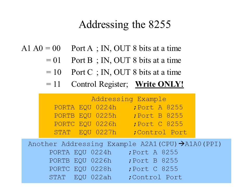 Addressing The 8255 A1 A0 00 Port A IN OUT 8 Bits At