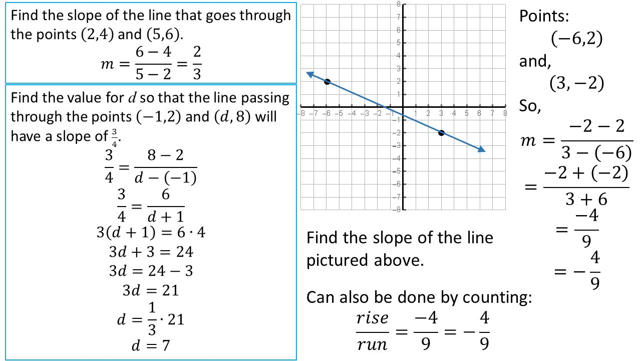 Section 34 The Slope Intercept Form Of A Linear Equation Ppt