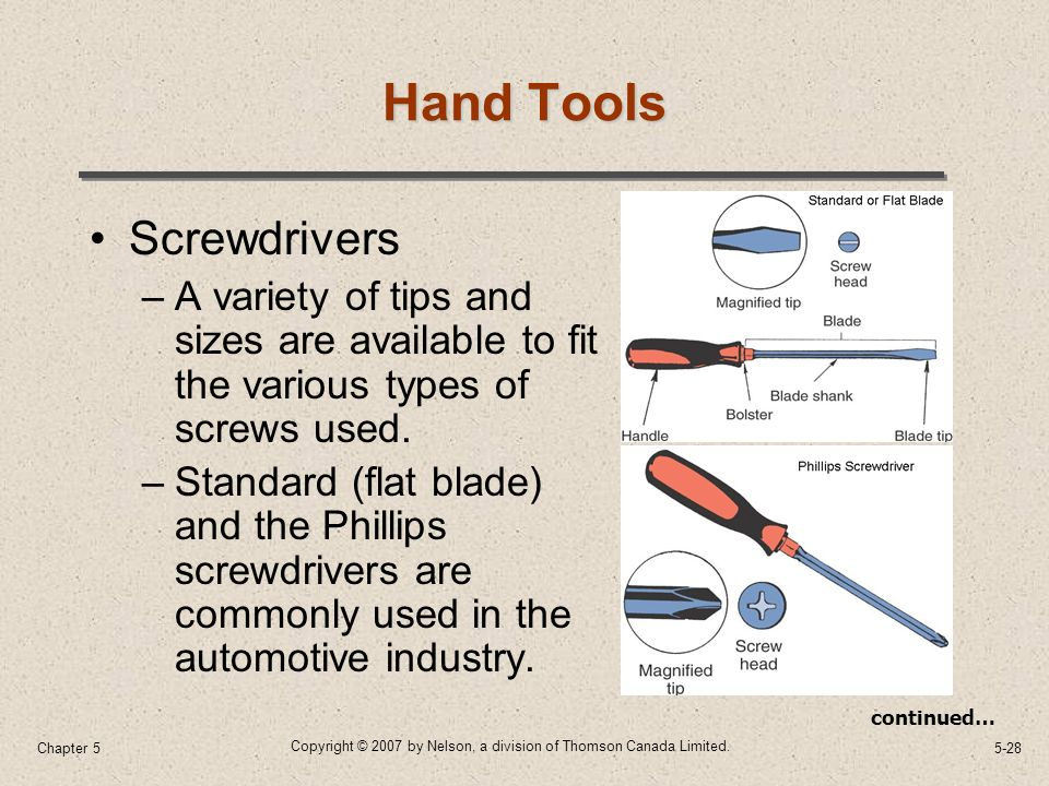 Hand Tools and Shop Equipment - ppt video online download