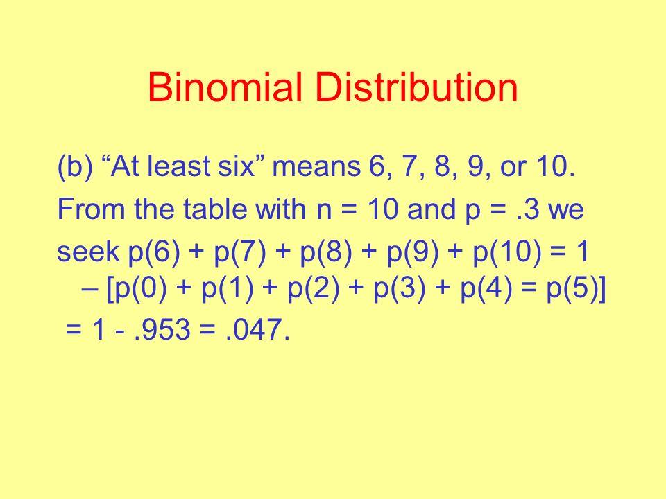 Binomial Distribution - ppt download