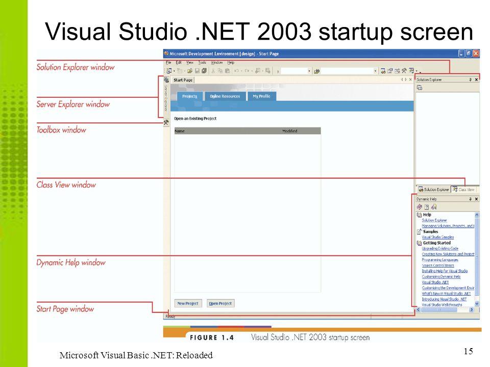 Microsoft visual studio community 2013 | software downloads.