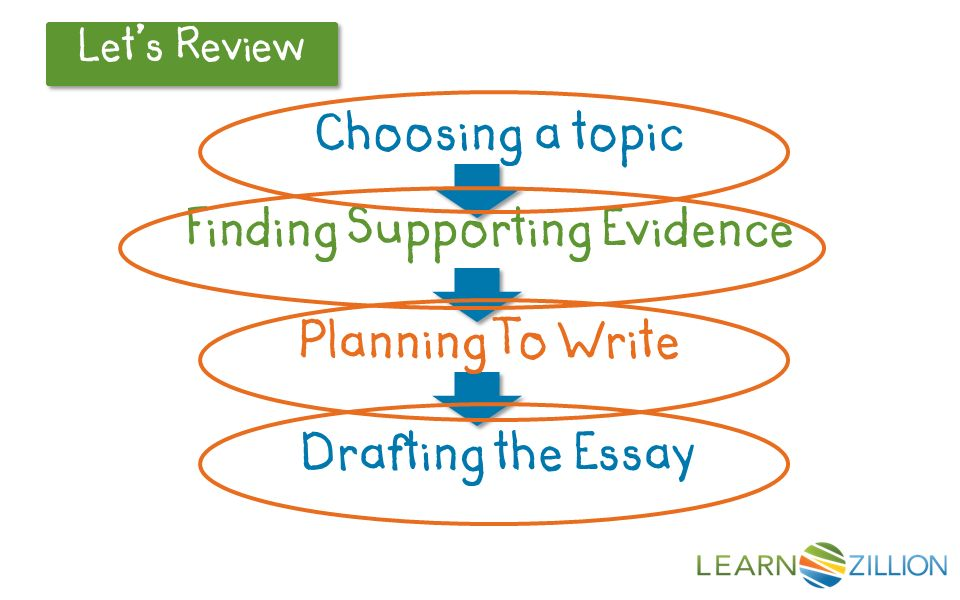 steps in planning an argumentative essay So, you need to start writing an argumentative essay, but you have no idea of what should go firstsmart planning and specific approach will 100% make the process of working with the argumentative essay topics easier and even enjoyable in some way.