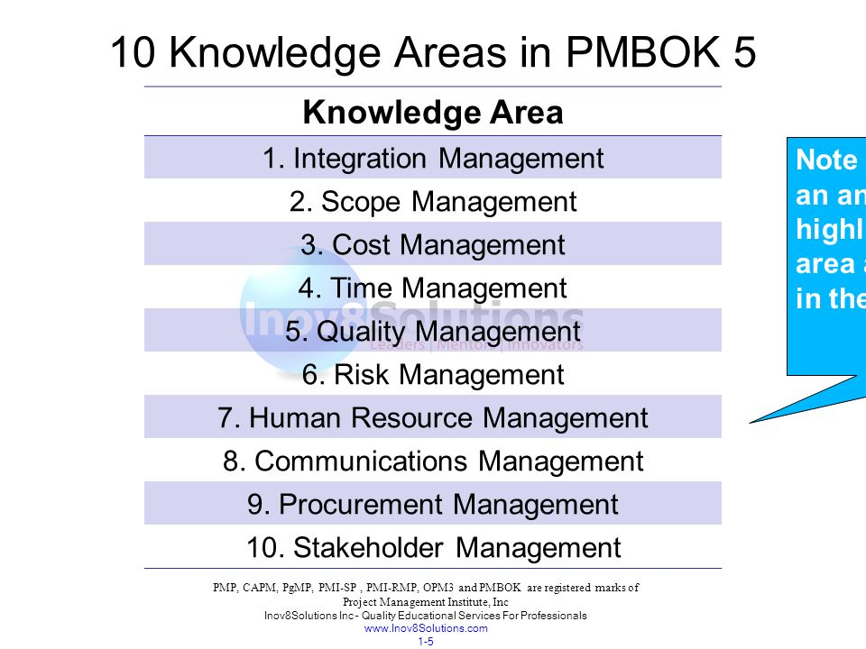 10 Knowledge Areas In PMBOK 5