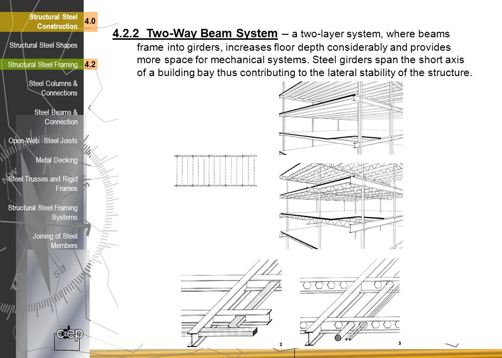 BUILDING CONSTRUCTION STRUCTURAL STEEL CONSTRUCTION - ppt download