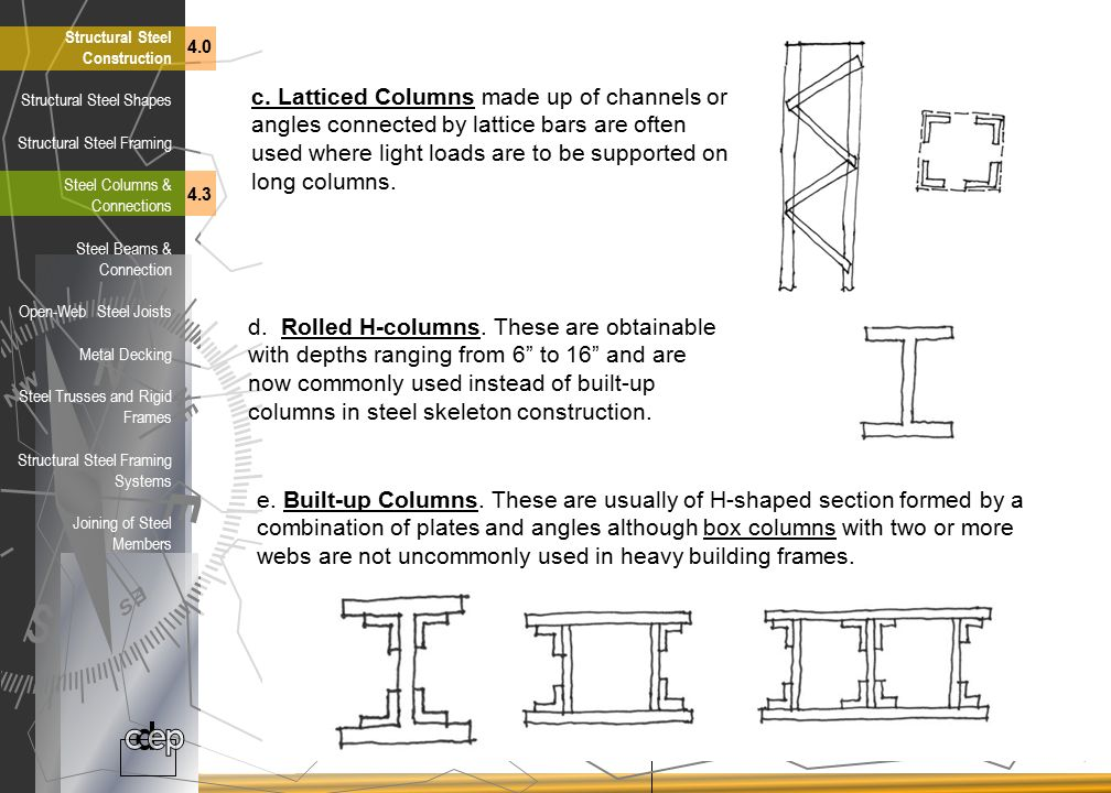 Building Construction Structural Steel Construction Ppt