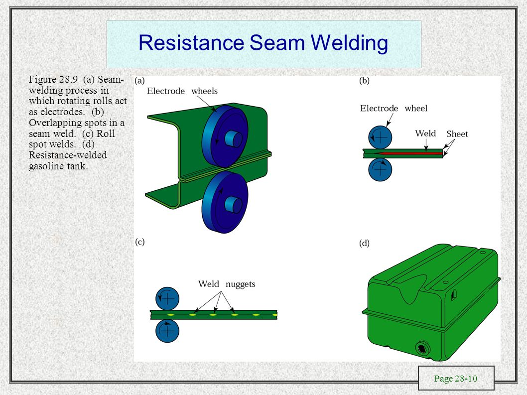 Solid State Welding Processes Ppt Video Online Download Spot Diagram Resistance Seam