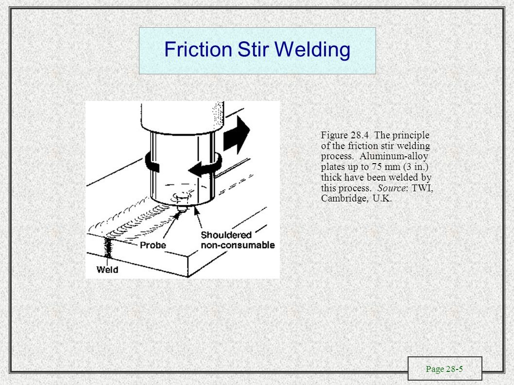 Solid State Welding Processes Ppt Video Online Download Diffusion Diagram Friction Stir