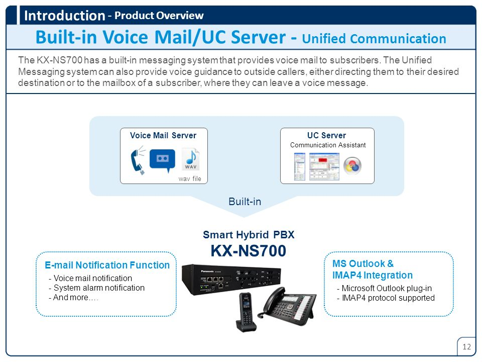 Built-in Voice Mail/UC Server - Unified Communication