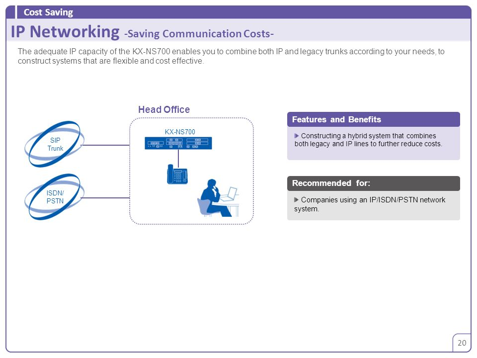 IP Networking -Saving Communication Costs-