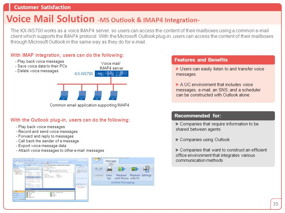 Voice Mail Solution -MS Outlook & IMAP4 Integration-