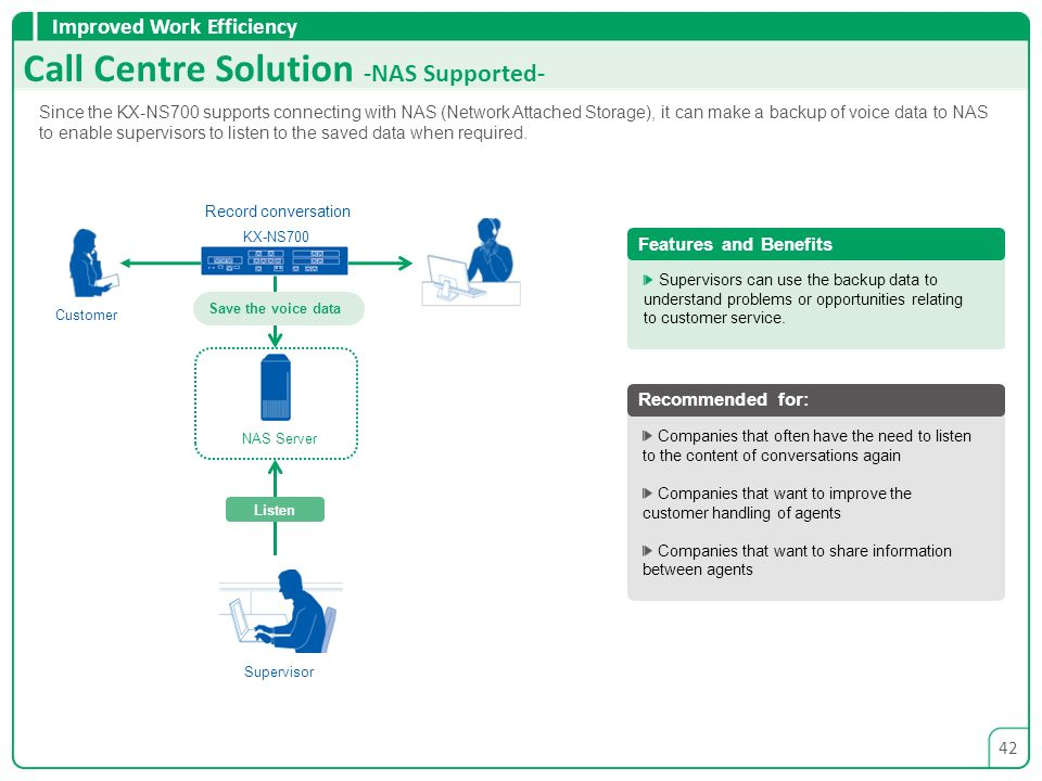 Call Centre Solution -NAS Supported-