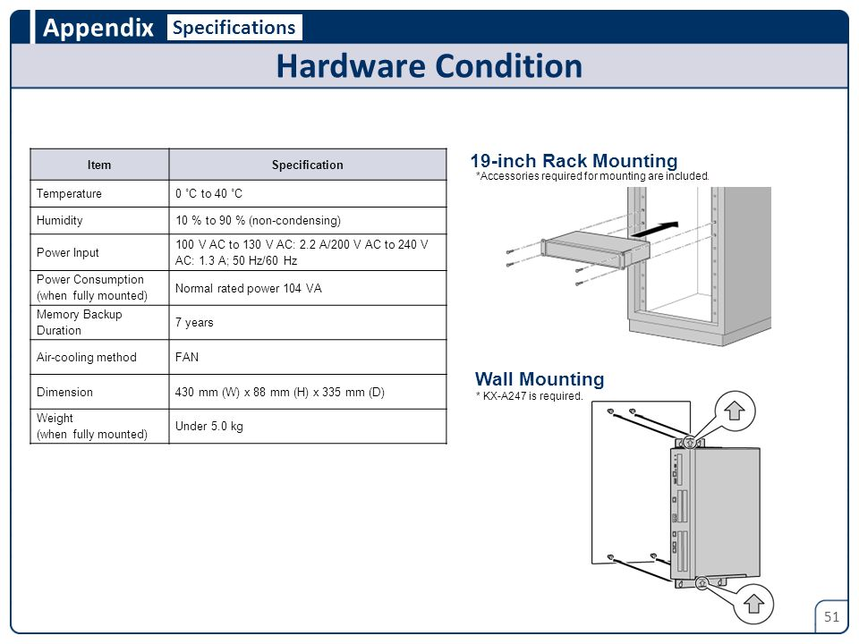 Hardware Condition Specifications 19-inch Rack Mounting Wall Mounting