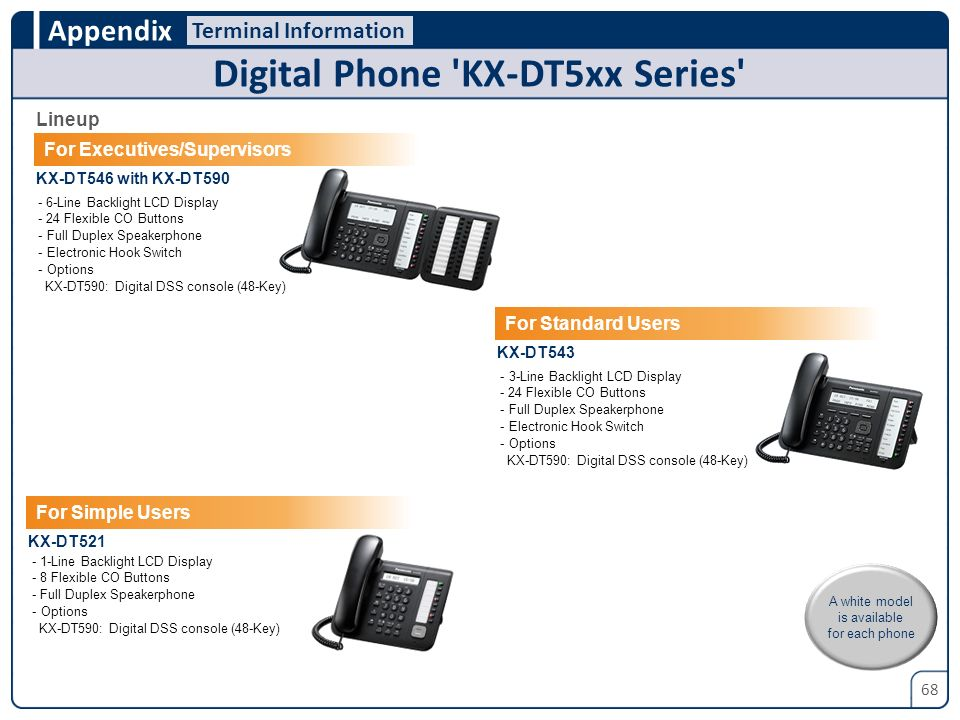 Digital Phone KX-DT5xx Series