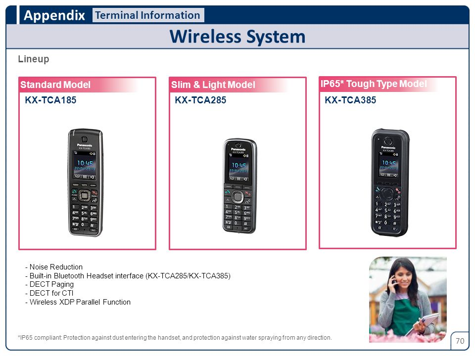 Wireless System Terminal Information Lineup Standard Model