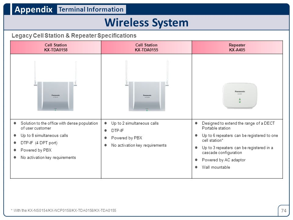 Wireless System Terminal Information