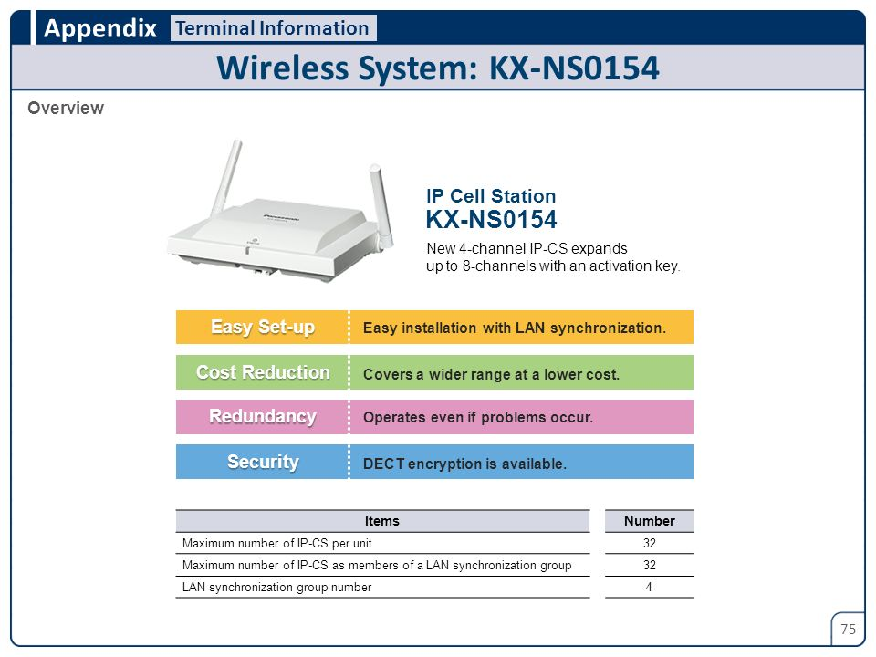 Wireless System: KX-NS0154
