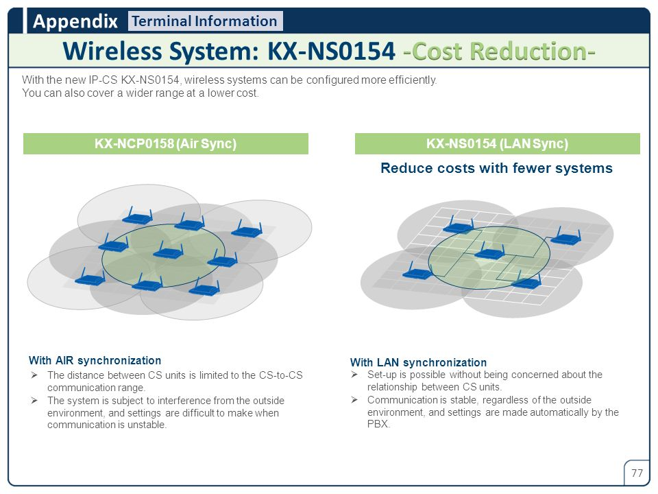 Wireless System: KX-NS0154 -Cost Reduction-