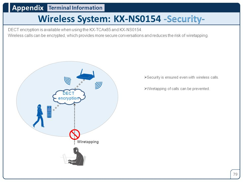 Wireless System: KX-NS0154 -Security-