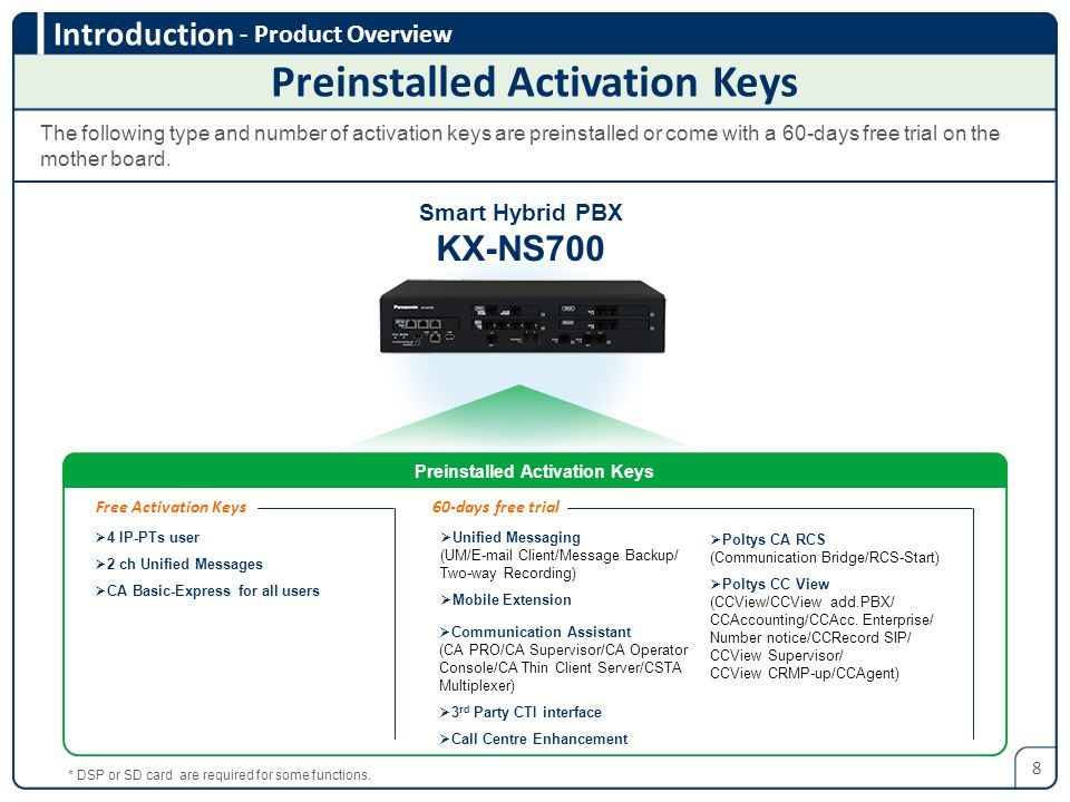 Preinstalled Activation Keys Preinstalled Activation Keys